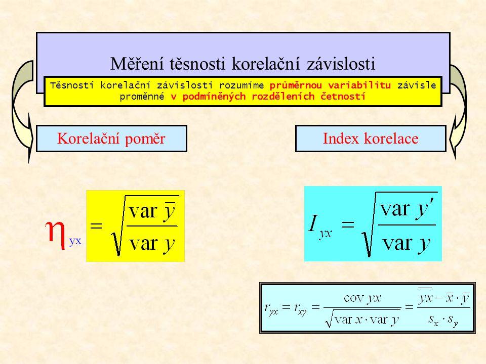 Vlastní korelace druhý úkol korelačního počtu měření těsnosti (síly) dané korelační závislosti vychází z posuzování přesnosti regresních odhadů ČÍM JE