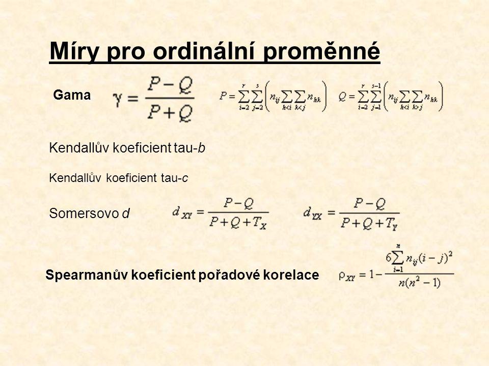 Míry pro nominální proměnné Chí-kvadrát (test o nezávislosti ) Pearson chi-square statistic (Q P ) Koeficient Φí Phi-coefficient Cramérův koeficient k