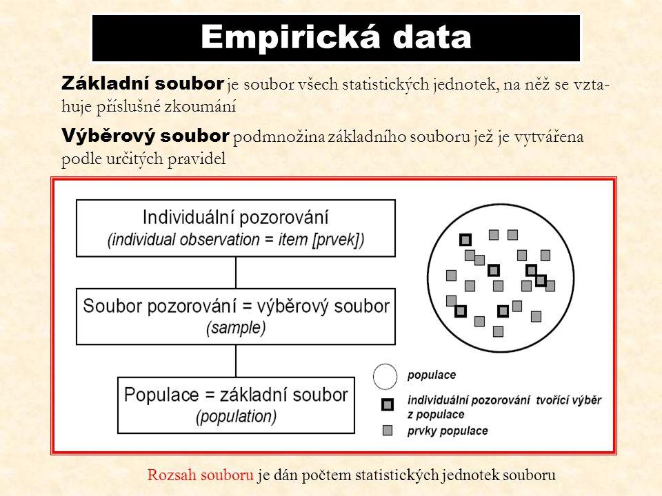 Pojetí statistiky, základní pojmy Statistika - teoretická disciplína, zabývající se metodami zkoumání stavu a vývoje kvantitativní stránky hromadných