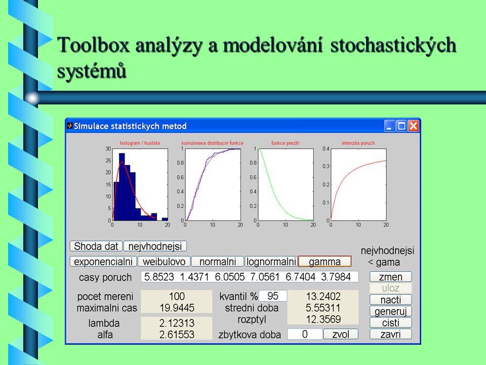 Parametricky určené stochastické funkce b Hustota pravděpodobnosti b Distribuční funkce (kumulativní, empirická) b Funkce přežití b Intenzita poruch b Zbytková doba do poruchy