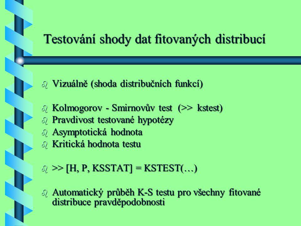 Testování shody dat fitovaných distribucí b Vizuálně (shoda distribučních funkcí) b Kolmogorov - Smirnovův test (>> kstest) b Pravdivost testované hyp