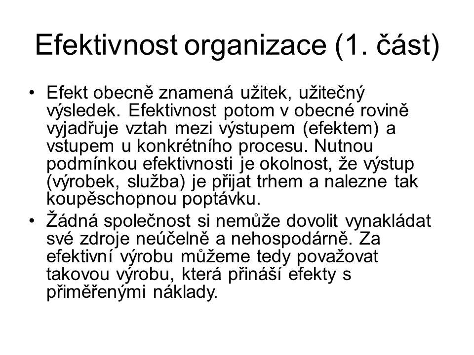 Efektivnost organizace (1.část) Efekt obecně znamená užitek, užitečný výsledek.