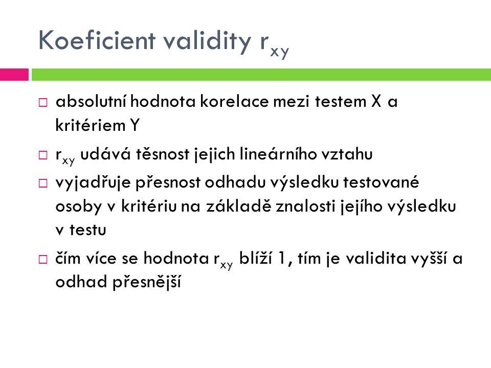 Koeficient validity r xy  absolutní hodnota korelace mezi testem X a kritériem Y  r xy udává těsnost jejich lineárního vztahu  vyjadřuje přesnost odhadu výsledku testované osoby v kritériu na základě znalosti jejího výsledku v testu  čím více se hodnota r xy blíží 1, tím je validita vyšší a odhad přesnější