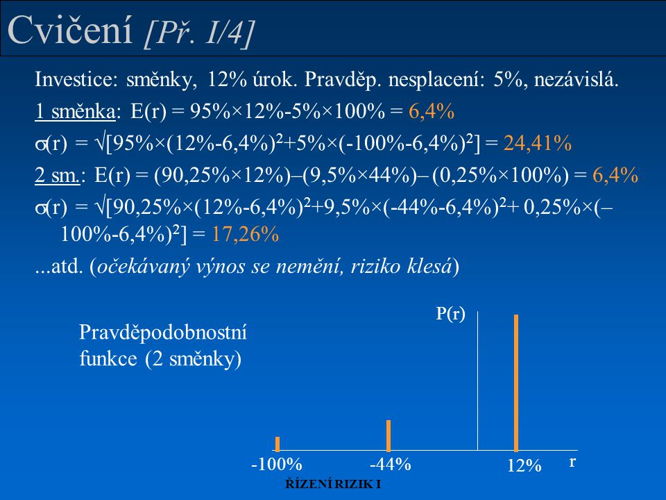 ŘÍZENÍ RIZIK I Cvičení [Př. I/4] Investice: směnky, 12% úrok. Pravděp. nesplacení: 5%, nezávislá. 1 směnka: E(r) = 95%×12%-5%×100% = 6,4%  (r) =  [9