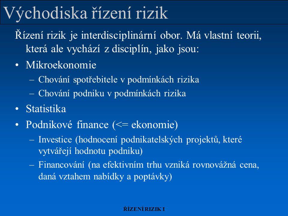 ŘÍZENÍ RIZIK I Východiska řízení rizik Řízení rizik je interdisciplinární obor. Má vlastní teorii, která ale vychází z disciplín, jako jsou: Mikroekon
