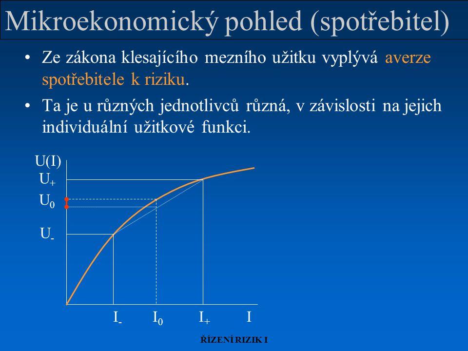 ŘÍZENÍ RIZIK I Mikroekonomický pohled (spotřebitel) Ze zákona klesajícího mezního užitku vyplývá averze spotřebitele k riziku. Ta je u různých jednotl