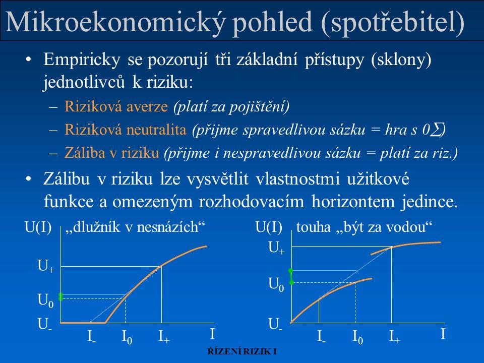 ŘÍZENÍ RIZIK I Mikroekonomický pohled (spotřebitel) Empiricky se pozorují tři základní přístupy (sklony) jednotlivců k riziku: –Riziková averze (platí za pojištění) –Riziková neutralita (přijme spravedlivou sázku = hra s 0  ) –Záliba v riziku (přijme i nespravedlivou sázku = platí za riz.) Zálibu v riziku lze vysvětlit vlastnostmi užitkové funkce a omezeným rozhodovacím horizontem jedince.