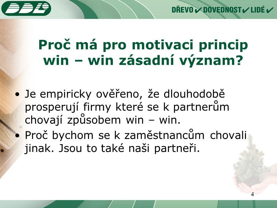 4 Proč má pro motivaci princip win – win zásadní význam.