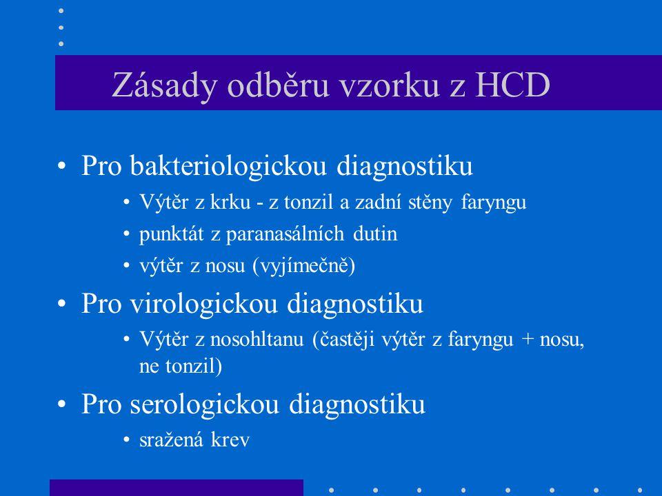 Zásady odběru vzorku z HCD Pro bakteriologickou diagnostiku Výtěr z krku - z tonzil a zadní stěny faryngu punktát z paranasálních dutin výtěr z nosu (vyjímečně) Pro virologickou diagnostiku Výtěr z nosohltanu (častěji výtěr z faryngu + nosu, ne tonzil) Pro serologickou diagnostiku sražená krev