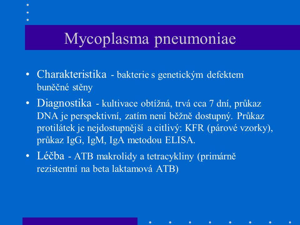 Mycoplasma pneumoniae Charakteristika - bakterie s genetickým defektem buněčné stěny Diagnostika - kultivace obtížná, trvá cca 7 dní, průkaz DNA je perspektivní, zatím není běžně dostupný.