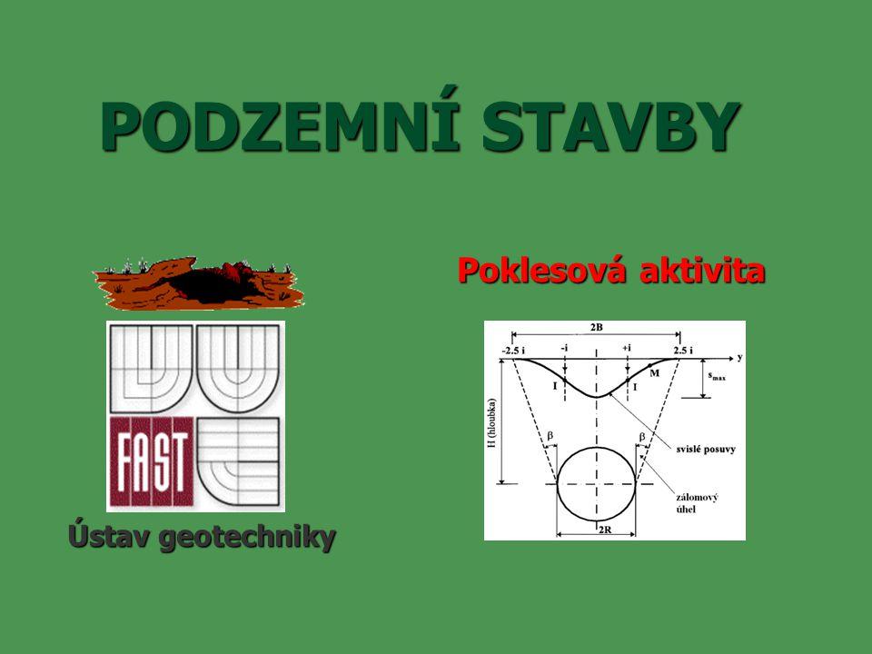 ANALYTICKÉ (POLOANALYTICKÉ) STANOVENÍ POKLESŮ [Limanov – Fazekas] ANALYTICKÉ (POLOANALYTICKÉ) STANOVENÍ POKLESŮ [Limanov – Fazekas] Parametry sedání jsou odvozeny z deformací obrysu tunelu pro dvouvrstvé nadloží (pružný, homogenní a izotropní poloprostor) Maximální pokles v ose: