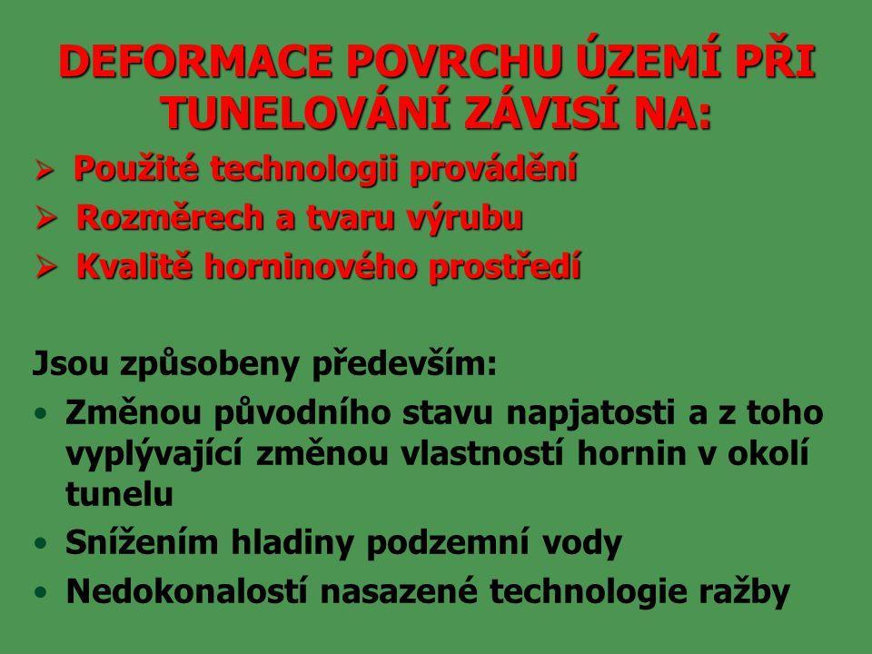 FYZIKÁLNÍ MODELOVÁNÍ Model z ekvivalentních materiálů tunel Březno (jíly) (F. Nazari, 1997)