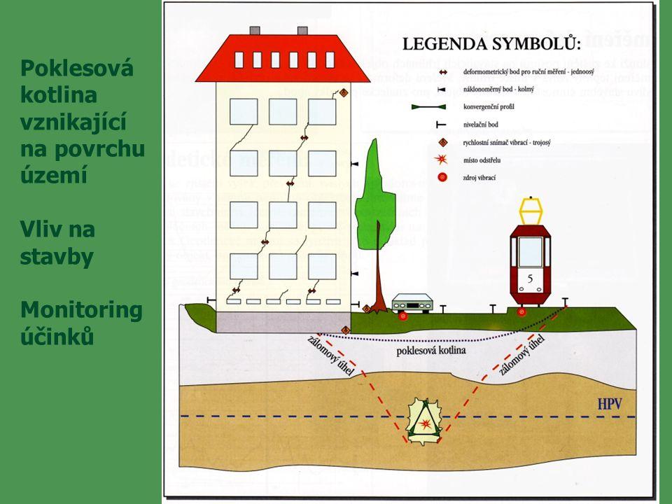 RAŽBA: KONVERGENCE EXTRUZE RAŽBA: přetváření hornin do výrubu = KONVERGENCE (radiální deformace) posouvání horniny v čelbě = EXTRUZE (podélné deformace)
