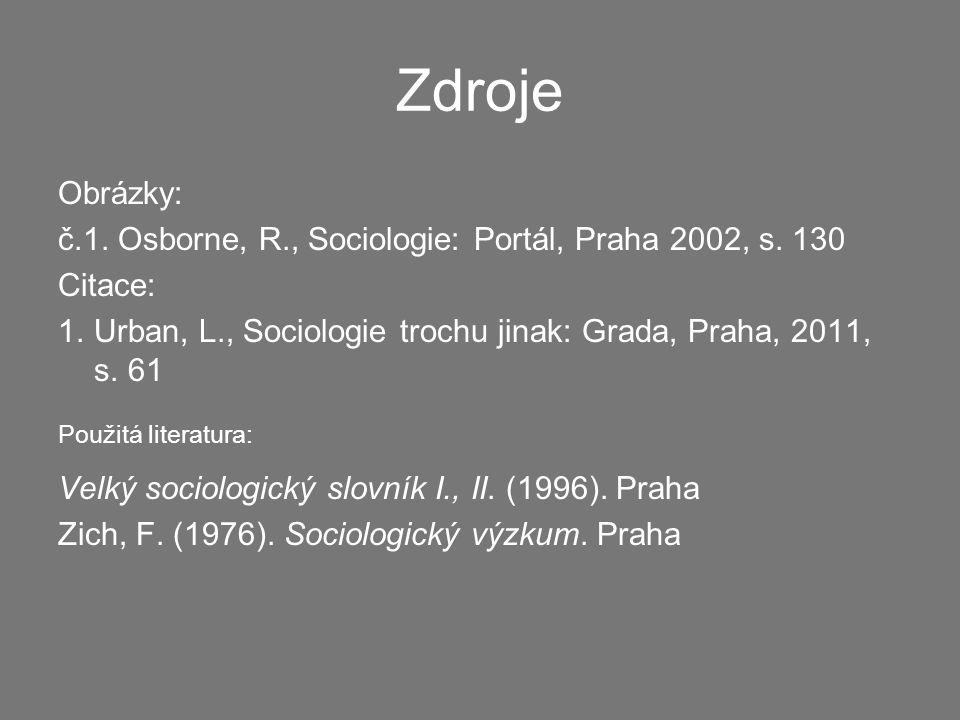 Zdroje Obrázky: č.1. Osborne, R., Sociologie: Portál, Praha 2002, s.