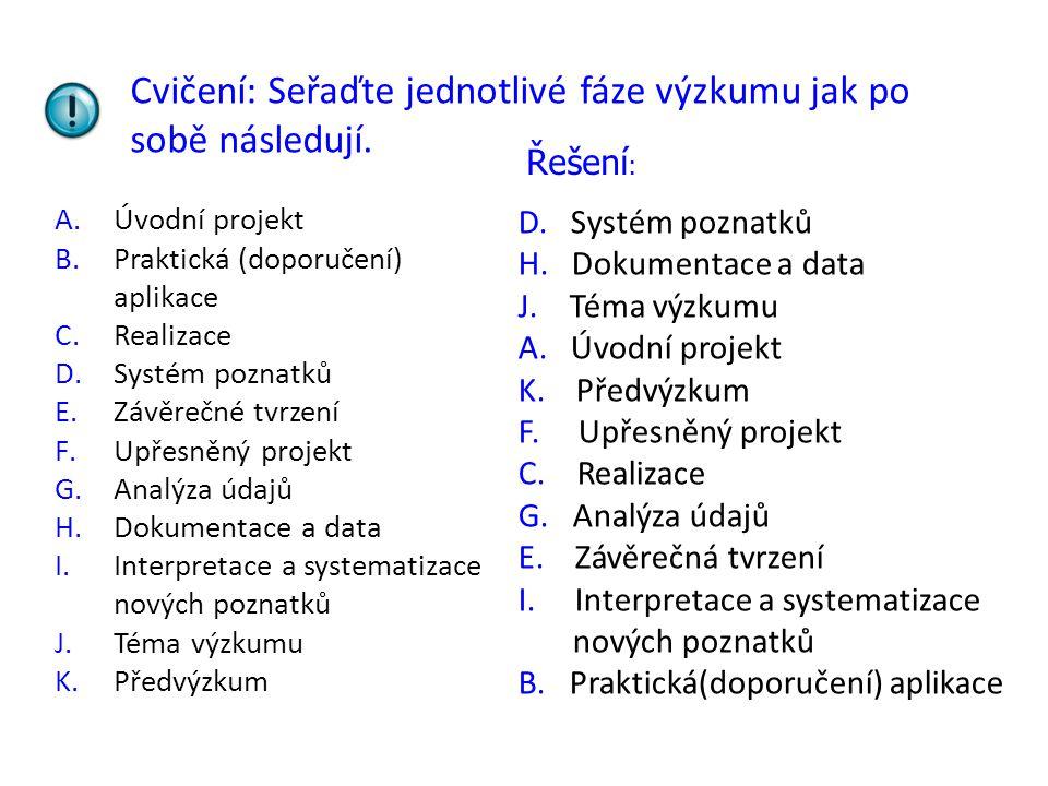 Cvičení: Seřaďte jednotlivé fáze výzkumu jak po sobě následují. A.Úvodní projekt B.Praktická (doporučení) aplikace C.Realizace D.Systém poznatků E.Záv