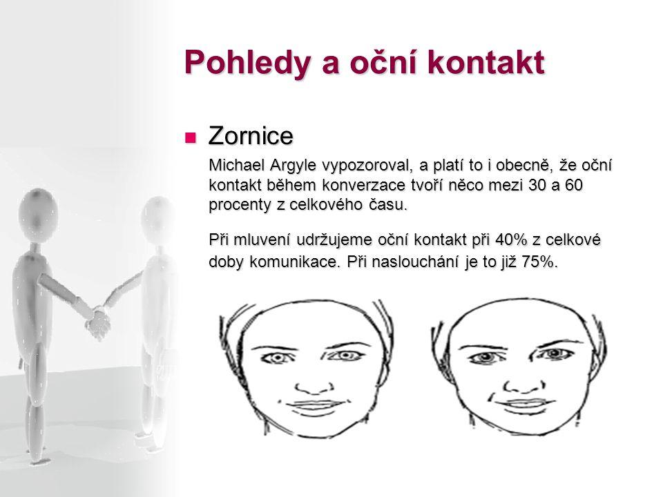 Pohledy a oční kontakt Zornice Zornice Michael Argyle vypozoroval, a platí to i obecně, že oční kontakt během konverzace tvoří něco mezi 30 a 60 proce