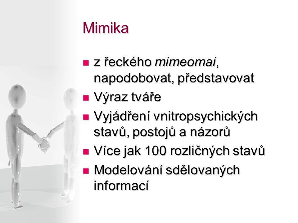 Mimika z řeckého mimeomai, napodobovat, představovat z řeckého mimeomai, napodobovat, představovat Výraz tváře Výraz tváře Vyjádření vnitropsychických
