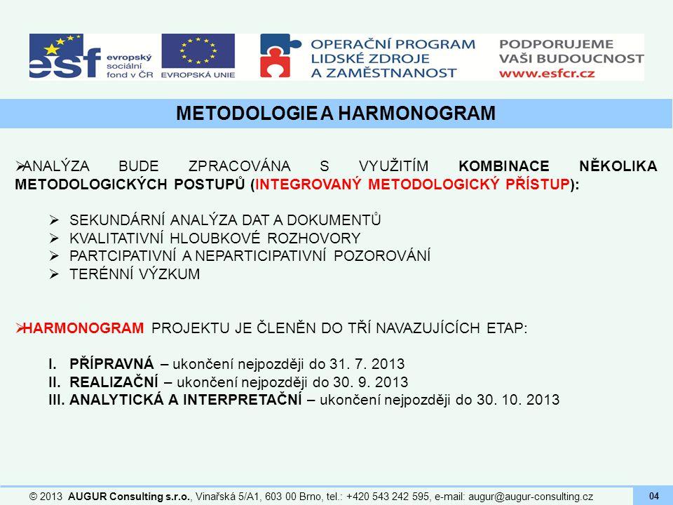METODOLOGIE A HARMONOGRAM © 2013 AUGUR Consulting s.r.o., Vinařská 5/A1, 603 00 Brno, tel.: +420 543 242 595, e-mail: augur@augur-consulting.cz 04  A