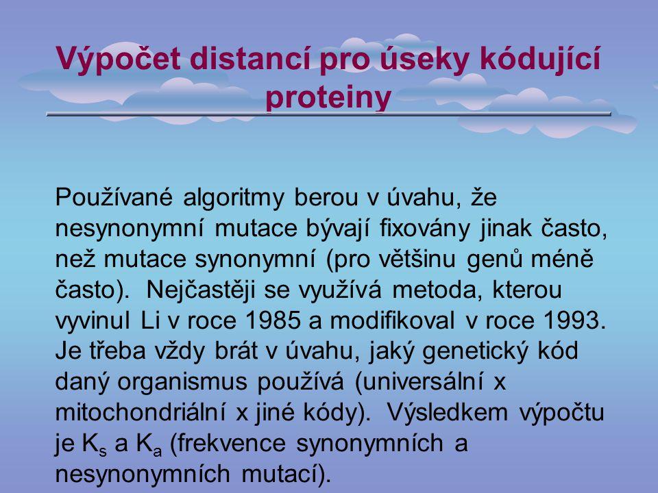 Výpočet distancí pro úseky kódující proteiny Používané algoritmy berou v úvahu, že nesynonymní mutace bývají fixovány jinak často, než mutace synonymní (pro většinu genů méně často).