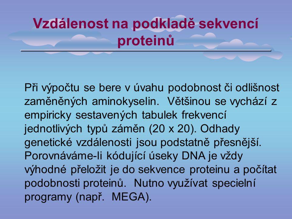 Vzdálenost na podkladě sekvencí proteinů Při výpočtu se bere v úvahu podobnost či odlišnost zaměněných aminokyselin.
