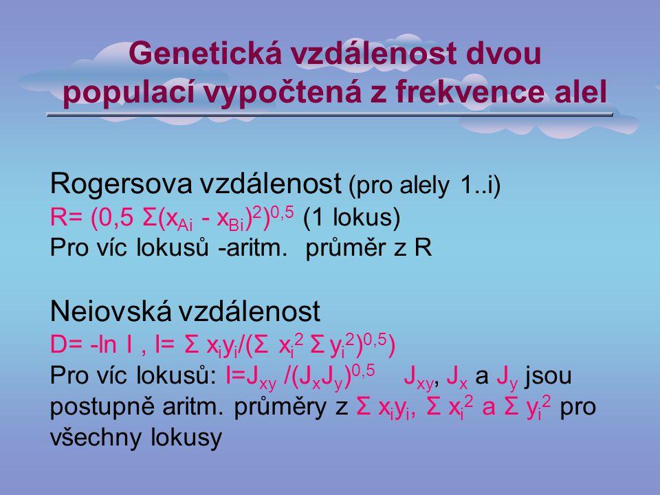 Genetická vzdálenost dvou populací vypočtená z frekvence alel Rogersova vzdálenost (pro alely 1..i) R= (0,5 Σ(x Ai - x Bi ) 2 ) 0,5 (1 lokus) Pro víc lokusů -aritm.