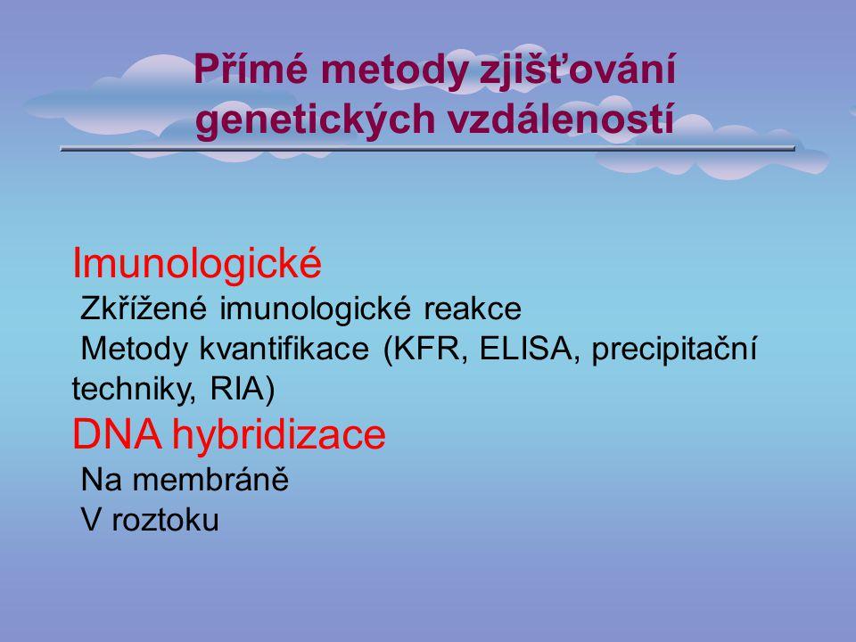 Přímé metody zjišťování genetických vzdáleností Imunologické Zkřížené imunologické reakce Metody kvantifikace (KFR, ELISA, precipitační techniky, RIA) DNA hybridizace Na membráně V roztoku