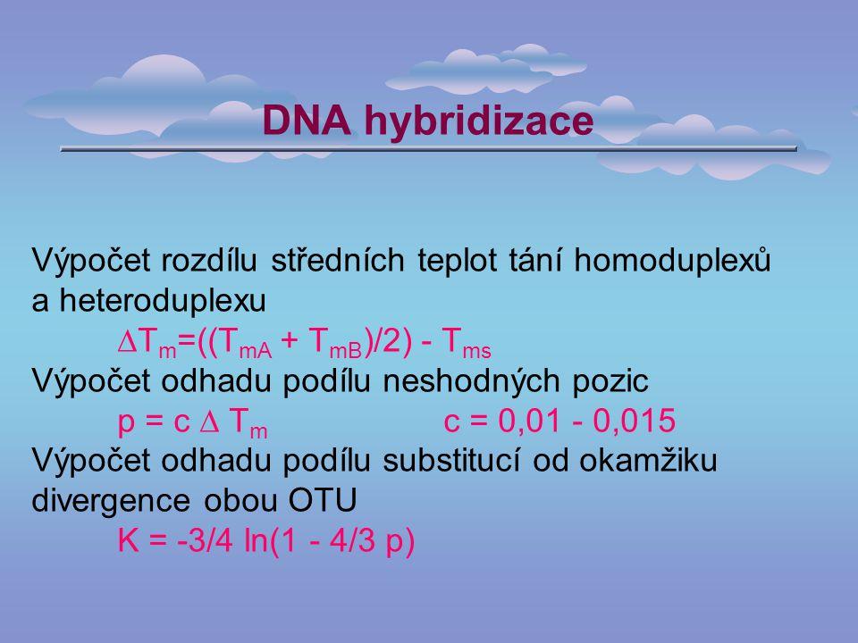 DNA hybridizace Výpočet rozdílu středních teplot tání homoduplexů a heteroduplexu ∆T m =((T mA + T mB )/2) - T ms Výpočet odhadu podílu neshodných pozic p = c ∆ T m c = 0,01 - 0,015 Výpočet odhadu podílu substitucí od okamžiku divergence obou OTU K = -3/4 ln(1 - 4/3 p)