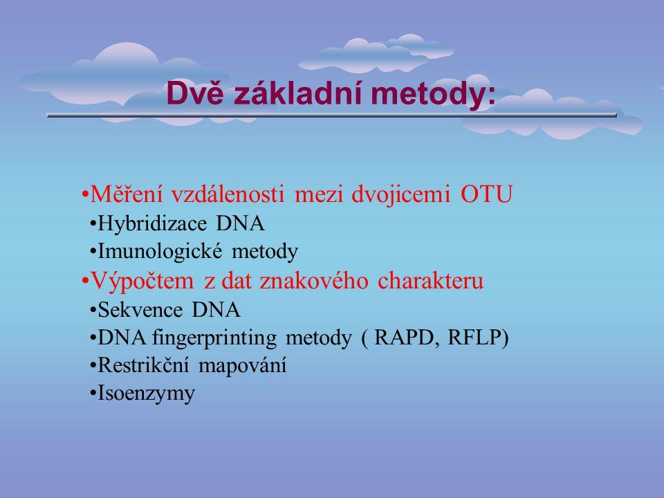 Vzdálenosti ze sekvencí DNA Provedeme alignment sekvencí Spočteme podíl neshodných míst p = počet neshodných míst / délka sekvence Provedeme korekci na vícenásobné mutace Jukes Cantorova metoda (jednoparametrová) K = -3/4 ln(1 - 4/3p) Kimurova metoda (dvouparametrová) K = ln (1/(1 -2P -Q)) + 1/4 ln(1/(1 - 2Q)) P -proporce transicí, Q -proporce transverzí