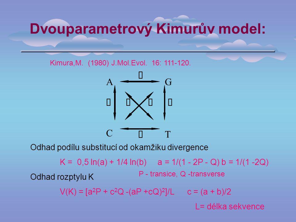 Dvouparametrový Kimurův model: Odhad podílu substitucí od okamžiku divergence K = 0,5 ln(a) + 1/4 ln(b) a = 1/(1 - 2P - Q) b = 1/(1 -2Q) Odhad rozptylu K V(K) = [a 2 P + c 2 Q -(aP +cQ) 2 ]/L c = (a + b)/2 L= délka sekvence AG C T Kimura,M.
