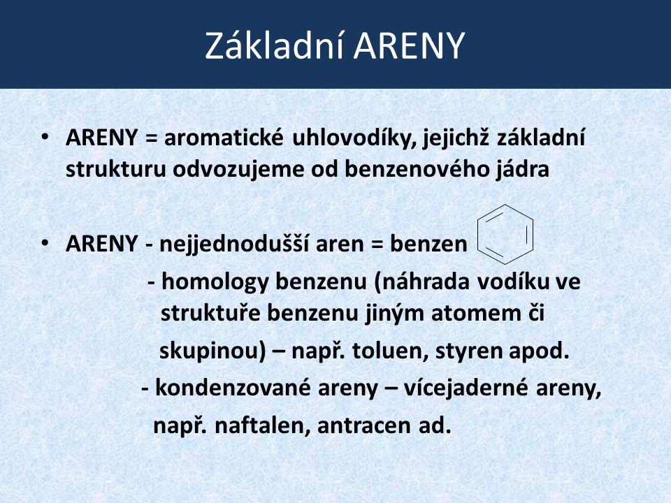 Základní ARENY ARENY = aromatické uhlovodíky, jejichž základní strukturu odvozujeme od benzenového jádra ARENY - nejjednodušší aren = benzen - homolog