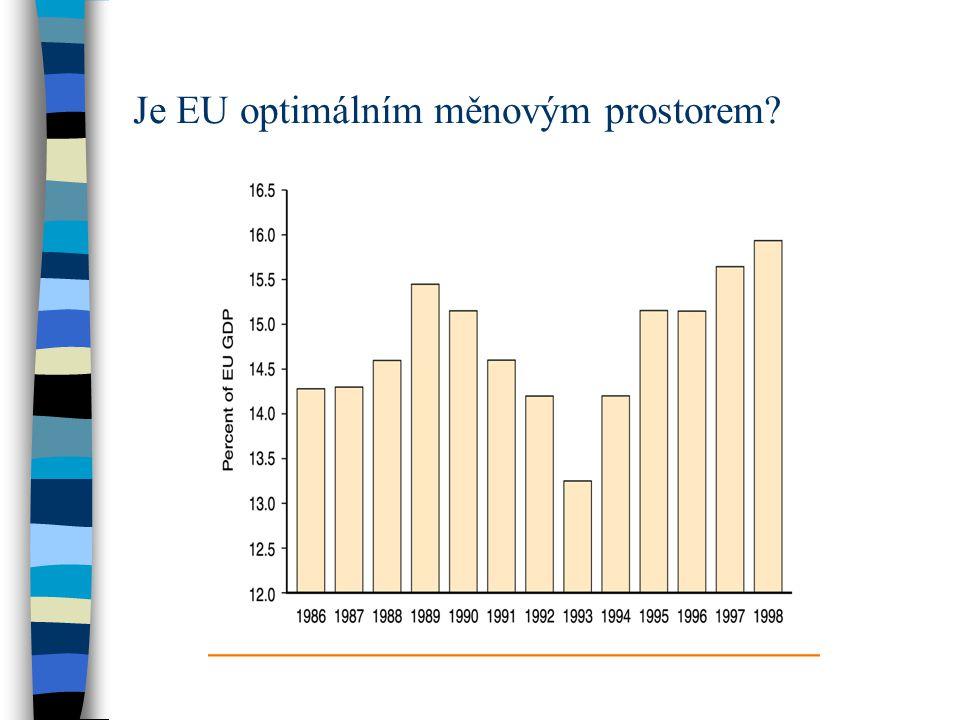 Je EU optimálním měnovým prostorem?