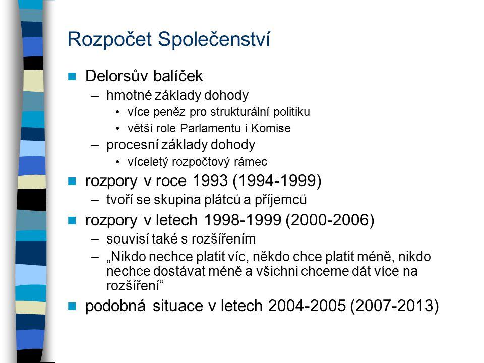 """Rozpočet Společenství Delorsův balíček –hmotné základy dohody více peněz pro strukturální politiku větší role Parlamentu i Komise –procesní základy dohody víceletý rozpočtový rámec rozpory v roce 1993 (1994-1999) –tvoří se skupina plátců a příjemců rozpory v letech 1998-1999 (2000-2006) –souvisí také s rozšířením –""""Nikdo nechce platit víc, někdo chce platit méně, nikdo nechce dostávat méně a všichni chceme dát více na rozšíření podobná situace v letech 2004-2005 (2007-2013)"""