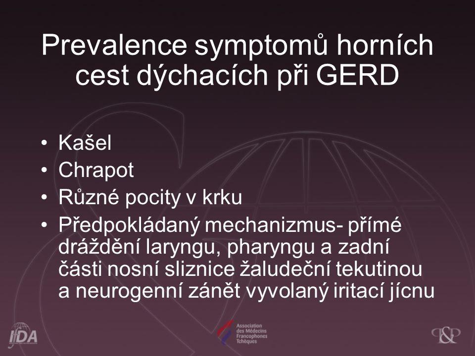Prevalence symptomů horních cest dýchacích při GERD Kašel Chrapot Různé pocity v krku Předpokládaný mechanizmus- přímé dráždění laryngu, pharyngu a zadní části nosní sliznice žaludeční tekutinou a neurogenní zánět vyvolaný iritací jícnu