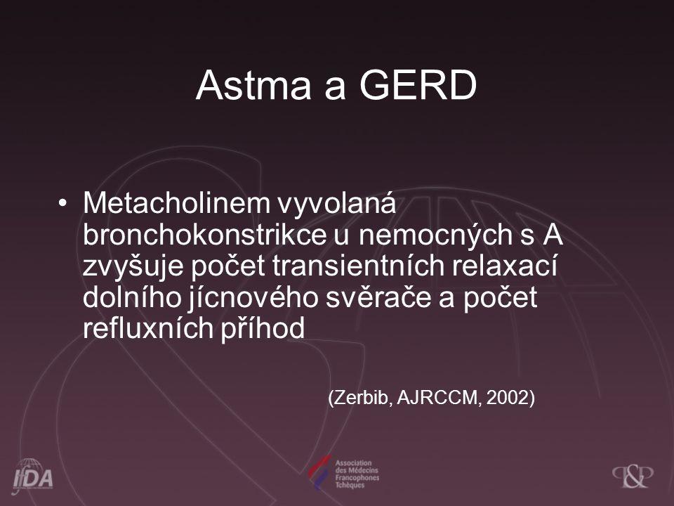 Astma a GERD Metacholinem vyvolaná bronchokonstrikce u nemocných s A zvyšuje počet transientních relaxací dolního jícnového svěrače a počet refluxních příhod (Zerbib, AJRCCM, 2002)