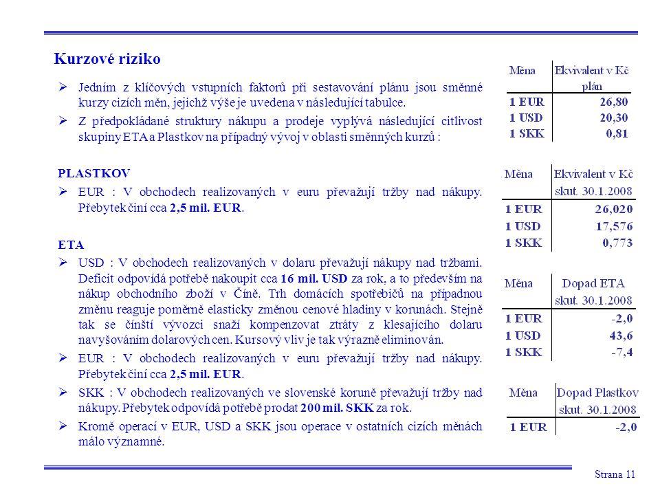 Strana 11 Kurzové riziko  Jedním z klíčových vstupních faktorů při sestavování plánu jsou směnné kurzy cizích měn, jejichž výše je uvedena v následující tabulce.