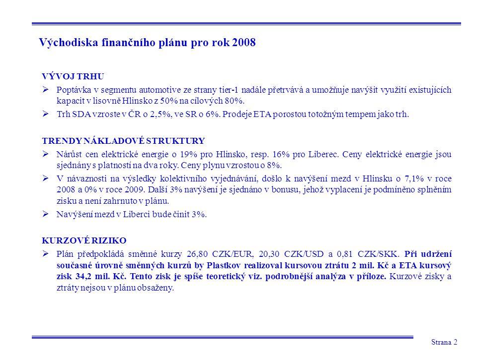 Strana 3 Manažerské cíle pro rok 2008  Dosáhnout kladného hospodářského výsledku PLASTKOV za rok 2008 S hlavním důrazem na zvýšením provozní efektivnosti závodu Hlinsko Zároveň provést restrukturalizaci nástrojárny: obslužný útvar pro Plastkov s kladným hospodářským výsledkem  Udržet stávající úroveň prodeje a ziskovosti ETA Při udržení stávajícího tržního podílu v ČR a SK V plánu nejsou obsaženy přínosy ani náklady na připravovaný projekt repozice značky  Organizačně a právně rozdělit Plastkov a ETA  Implementovat nový informační systém pro Plastkov v Hlinsku
