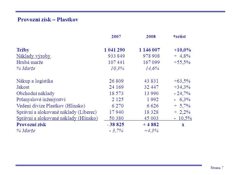 Strana 7 Provozní zisk – Plastkov 2007 2008 %růst Tržby Náklady výroby Hrubá marže % Marže Nákup a logistika Jakost Obchodní náklady Průmyslové inženýrství Vedení divize Plastkov (Hlinsko) Správní a alokované náklady (Liberec) Správní a alokované náklady (Hlinsko) Provozní zisk % Marže 1 041 290 1 146 007+10,0% 933 849 978 908+ 4,8% 107 441 167 099+55,5% 10,3% 14,6% 26 809 43 831+63,5% 24 169 32 447+34,3% 18 573 13 990- 24,7% 2 125 1 992- 6,3% 6 270 6 626+ 5,7% 17 940 18 328+ 2,2% 50 380 45 003- 10,5% - 38 825 + 4 882 x - 3,7% +4,3%