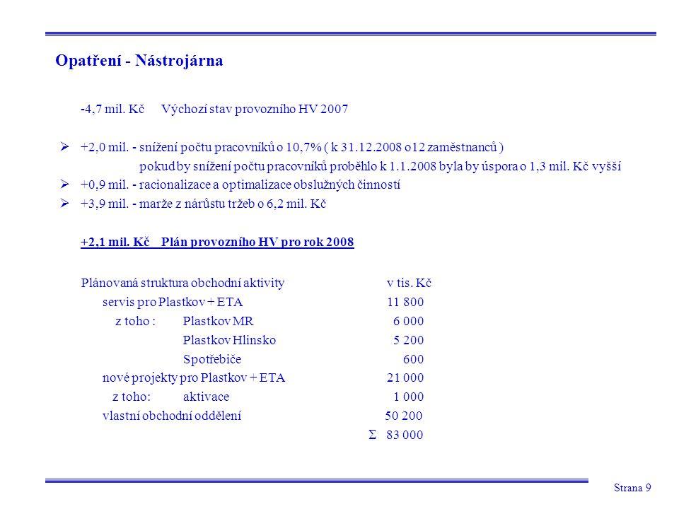 Strana 9 Opatření - Nástrojárna -4,7 mil. KčVýchozí stav provozního HV 2007  +2,0 mil.