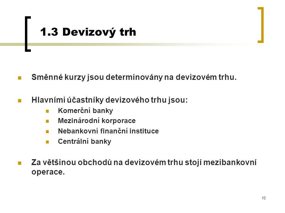 10 1.3 Devizový trh Směnné kurzy jsou determinovány na devizovém trhu. Hlavními účastníky devizového trhu jsou: Komerční banky Mezinárodní korporace N