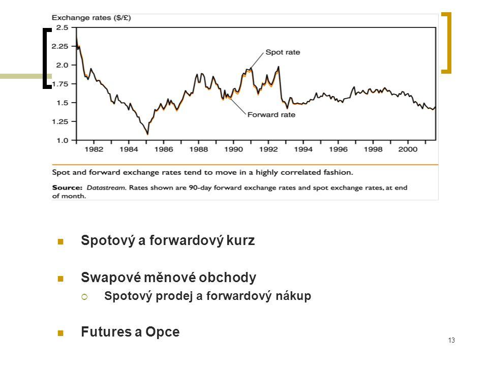 13 Spotový a forwardový kurz Swapové měnové obchody  Spotový prodej a forwardový nákup Futures a Opce