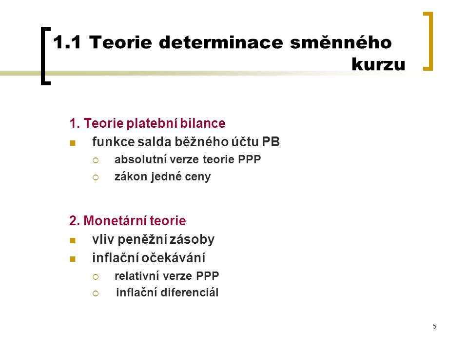 5 1.1 Teorie determinace směnného kurzu 1. Teorie platební bilance funkce salda běžného účtu PB  absolutní verze teorie PPP  zákon jedné ceny 2. Mon