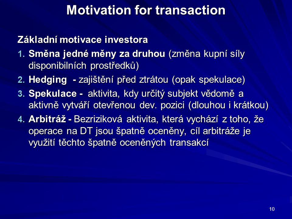 Motivation for transaction Základní motivace investora 1. Směna jedné měny za druhou (změna kupní síly disponibilních prostředků) 2. Hedging - zajiště