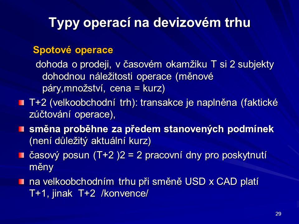 Typy operací na devizovém trhu Spotové operace dohoda o prodeji, v časovém okamžiku T si 2 subjekty dohodnou náležitosti operace (měnové páry,množství, cena = kurz) dohoda o prodeji, v časovém okamžiku T si 2 subjekty dohodnou náležitosti operace (měnové páry,množství, cena = kurz) T+2 (velkoobchodní trh): transakce je naplněna (faktické zúčtování operace), směna proběhne za předem stanovených podmínek (není důležitý aktuální kurz) časový posun (T+2 )2 = 2 pracovní dny pro poskytnutí měny na velkoobchodním trhu při směně USD x CAD platí T+1, jinak T+2 /konvence/ 29