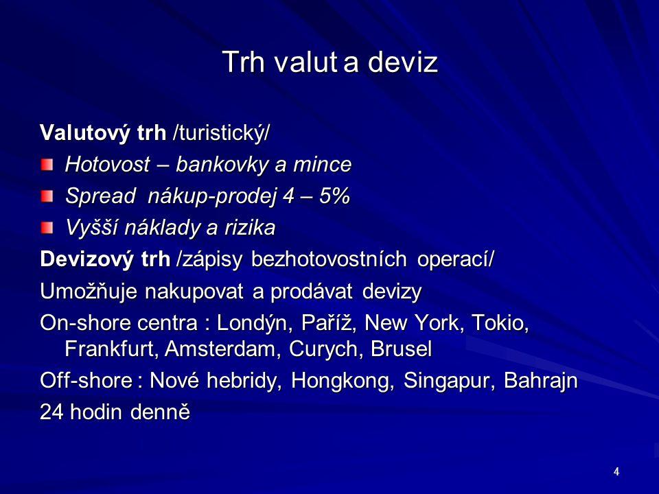 Trh valut a deviz Valutový trh /turistický/ Hotovost – bankovky a mince Spread nákup-prodej 4 – 5% Vyšší náklady a rizika Devizový trh /zápisy bezhotovostních operací/ Umožňuje nakupovat a prodávat devizy On-shore centra : Londýn, Paříž, New York, Tokio, Frankfurt, Amsterdam, Curych, Brusel Off-shore : Nové hebridy, Hongkong, Singapur, Bahrajn 24 hodin denně 4