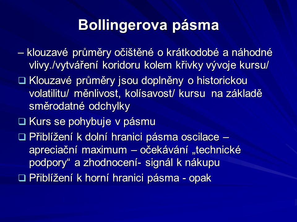 Bollingerova pásma – klouzavé průměry očištěné o krátkodobé a náhodné vlivy./vytváření koridoru kolem křivky vývoje kursu/  Klouzavé průměry jsou dop