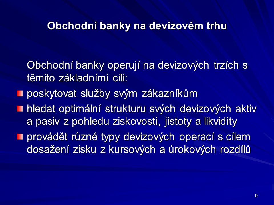 Motivation for transaction Základní motivace investora 1.