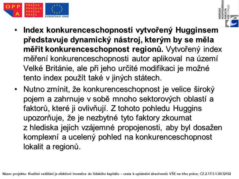 Index konkurenceschopnosti vytvořený Hugginsem představuje dynamický nástroj, kterým by se měla měřit konkurenceschopnost regionů.