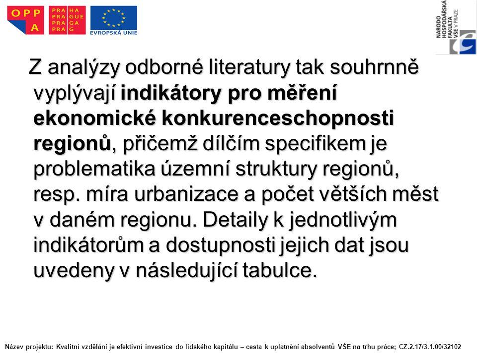 Z analýzy odborné literatury tak souhrnně vyplývají indikátory pro měření ekonomické konkurenceschopnosti regionů, přičemž dílčím specifikem je problematika územní struktury regionů, resp.