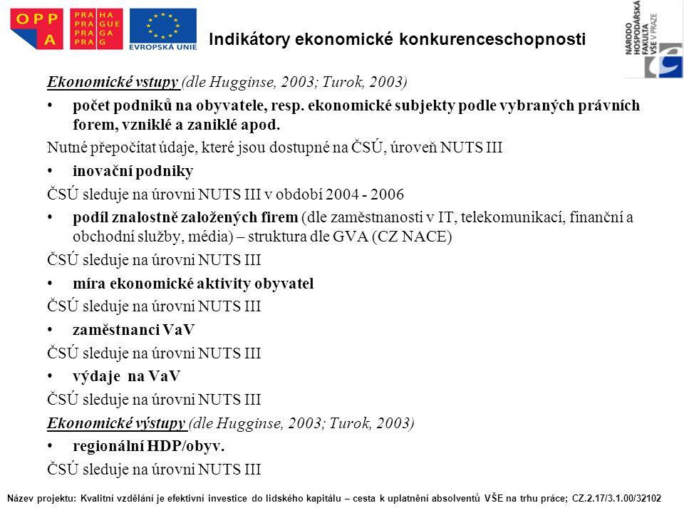 Ekonomické vstupy (dle Hugginse, 2003; Turok, 2003) počet podniků na obyvatele, resp.