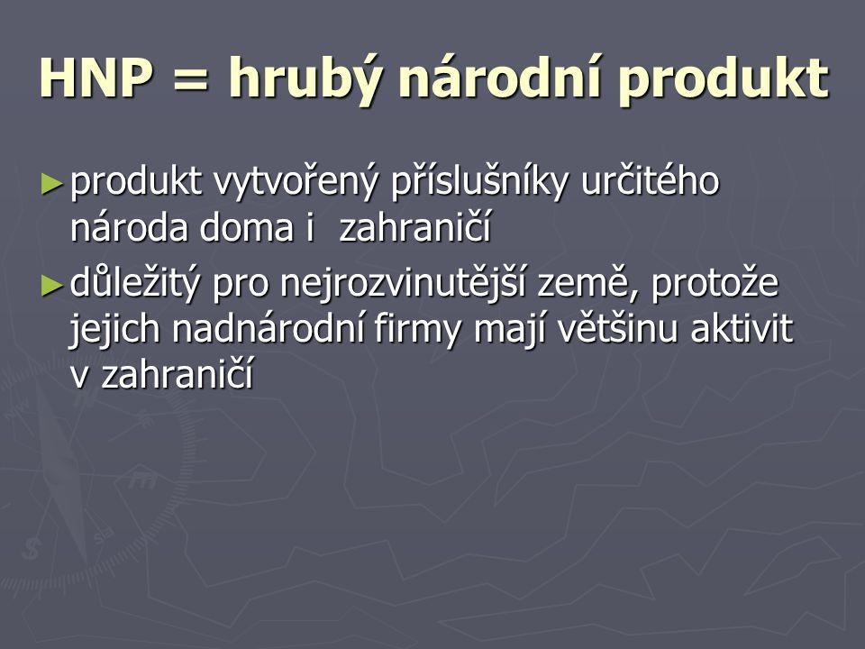 HNP = hrubý národní produkt ► produkt vytvořený příslušníky určitého národa doma i zahraničí ► důležitý pro nejrozvinutější země, protože jejich nadná